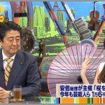【動画】指原莉乃『ワイドナショー』安倍首相出演でさっしー緊張?