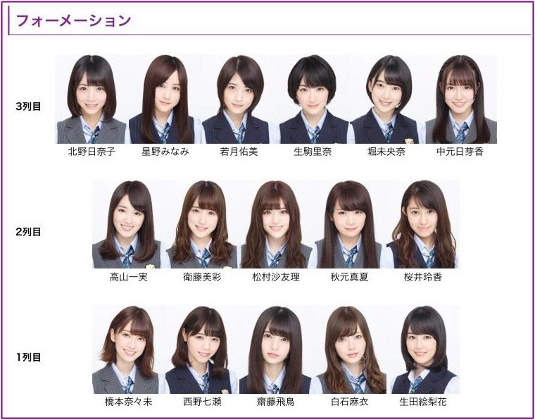 15th選抜メンバー