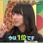 齊藤京子のラーメンおすすめベスト10と冠番組が面白すぎますね♪
